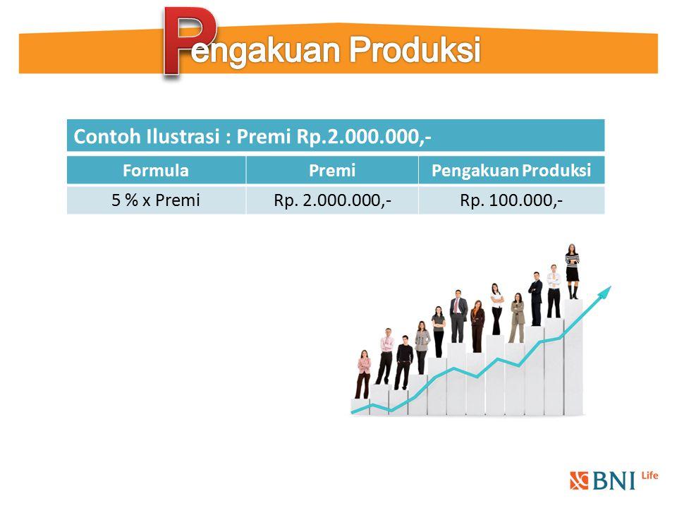 Contoh Ilustrasi : Premi Rp.2.000.000,- FormulaPremiPengakuan Produksi 5 % x PremiRp. 2.000.000,-Rp. 100.000,-