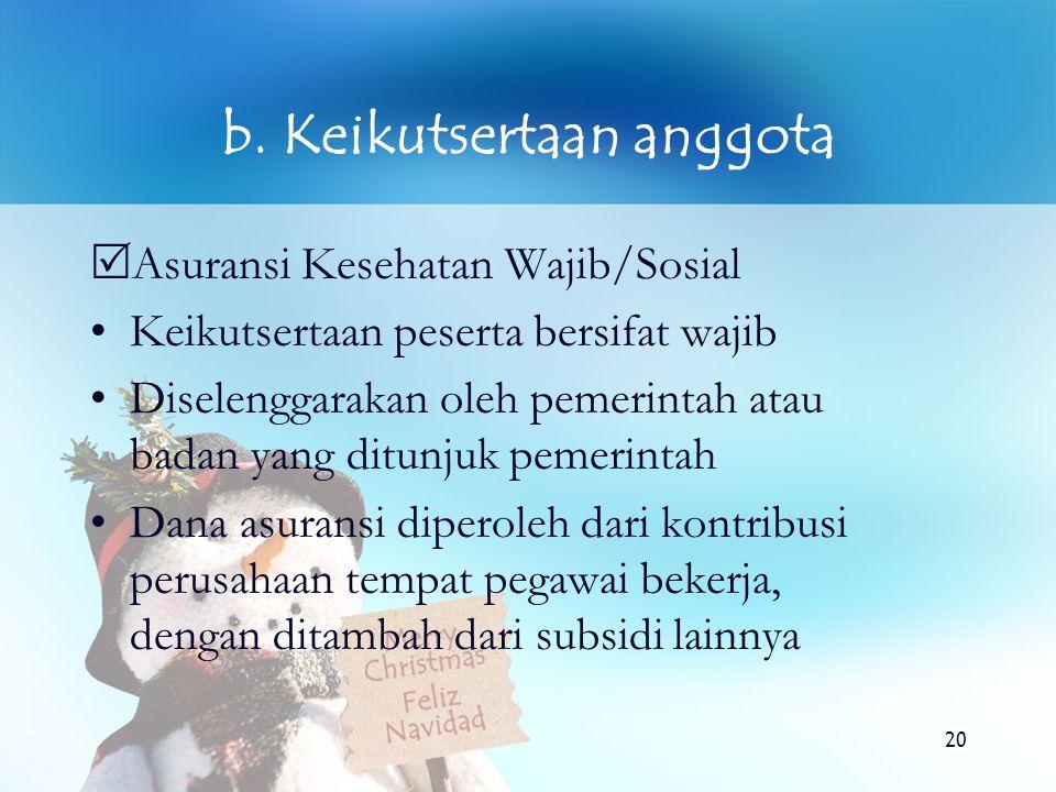 20 b. Keikutsertaan anggota  Asuransi Kesehatan Wajib/Sosial Keikutsertaan peserta bersifat wajib Diselenggarakan oleh pemerintah atau badan yang dit