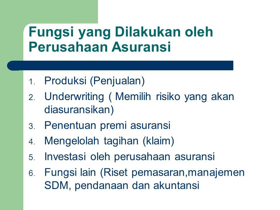 Fungsi yang Dilakukan oleh Perusahaan Asuransi 1. Produksi (Penjualan) 2. Underwriting ( Memilih risiko yang akan diasuransikan) 3. Penentuan premi as