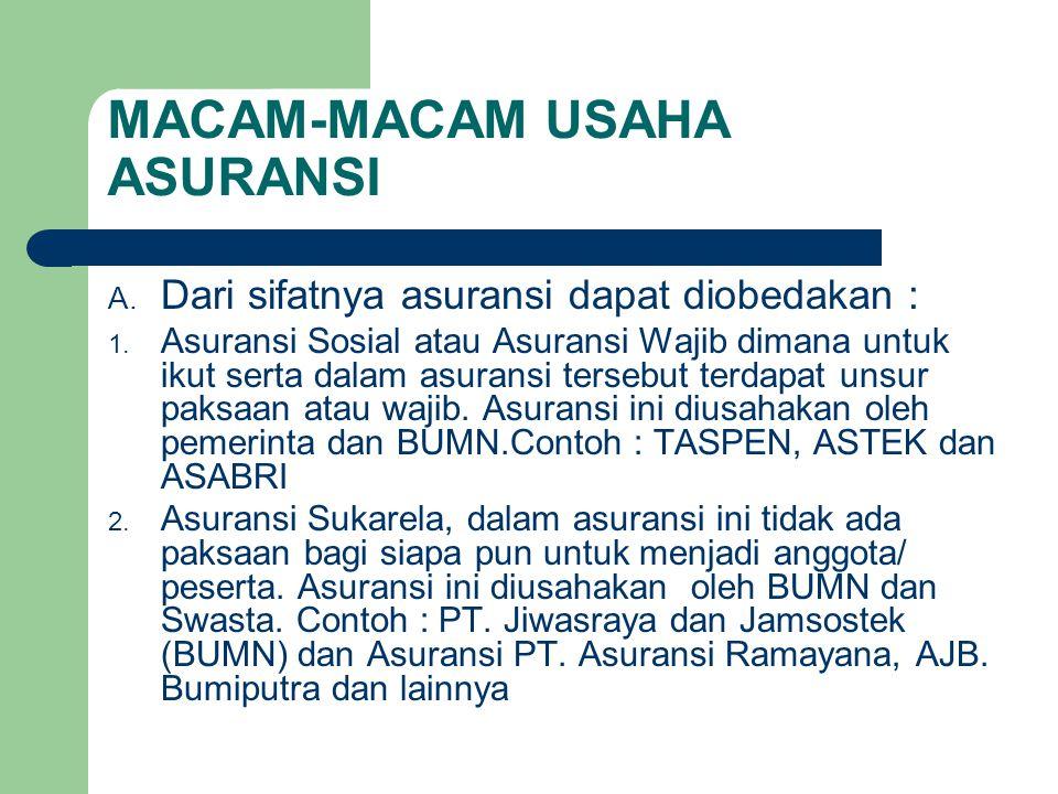MACAM-MACAM USAHA ASURANSI A. Dari sifatnya asuransi dapat diobedakan : 1. Asuransi Sosial atau Asuransi Wajib dimana untuk ikut serta dalam asuransi