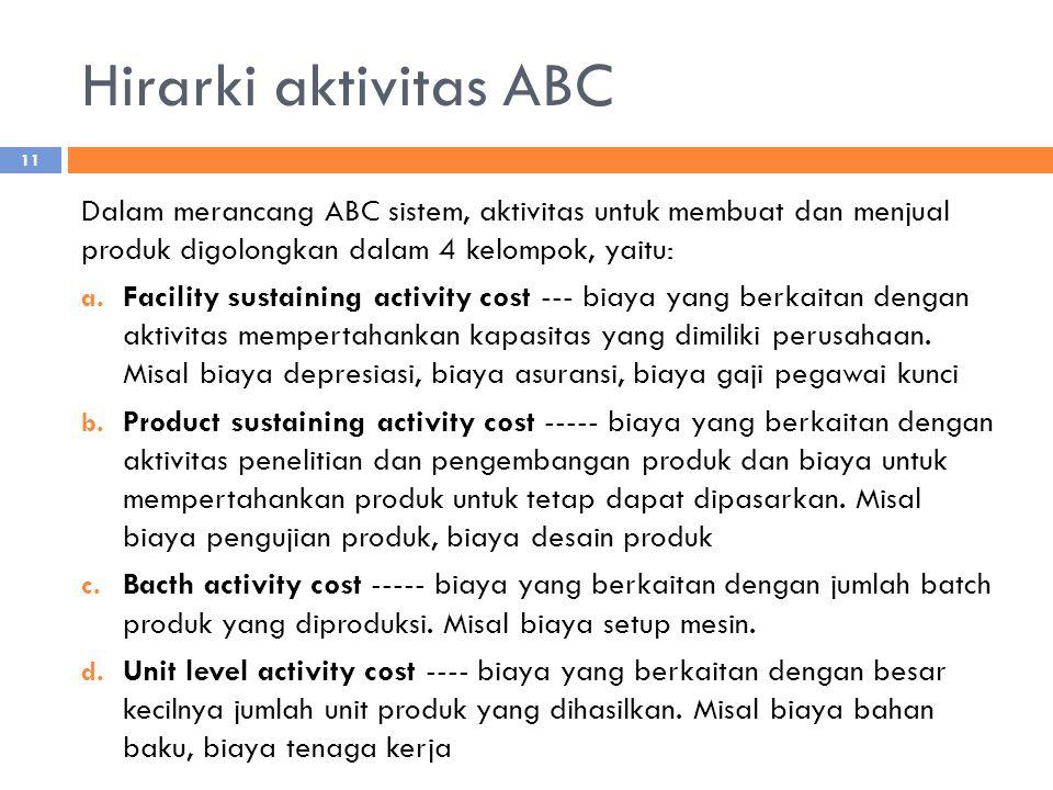 Hirarki aktivitas ABC Dalam merancang ABC sistem, aktivitas untuk membuat dan menjual produk digolongkan dalam 4 kelompok, yaitu: a.
