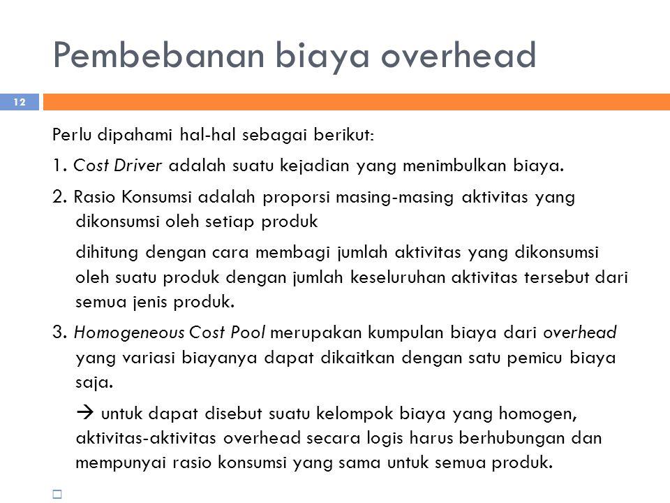 Pembebanan biaya overhead Perlu dipahami hal-hal sebagai berikut: 1.