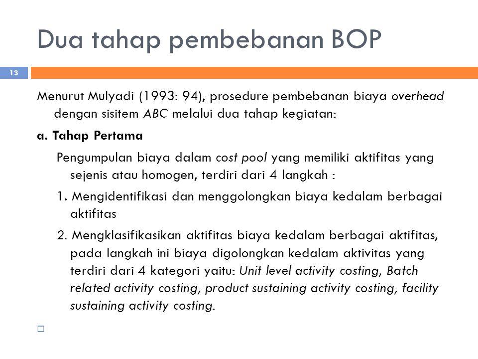 Dua tahap pembebanan BOP Menurut Mulyadi (1993: 94), prosedure pembebanan biaya overhead dengan sisitem ABC melalui dua tahap kegiatan: a.