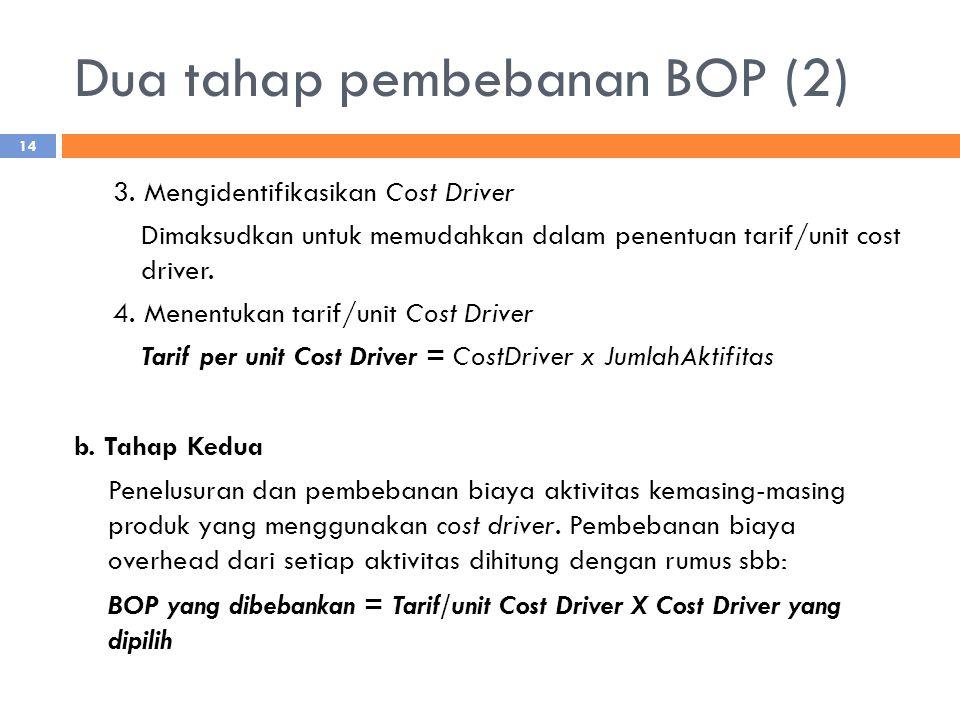 Dua tahap pembebanan BOP (2) 3.