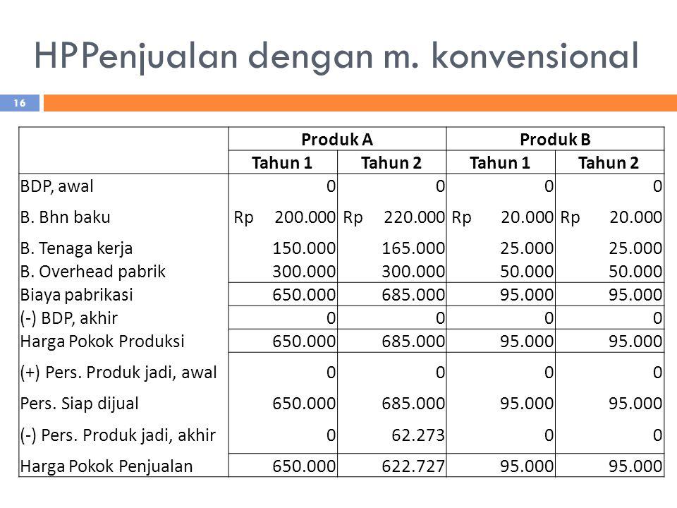 HPPenjualan dengan m.konvensional Produk AProduk B Tahun 1Tahun 2Tahun 1Tahun 2 BDP, awal0000 B.