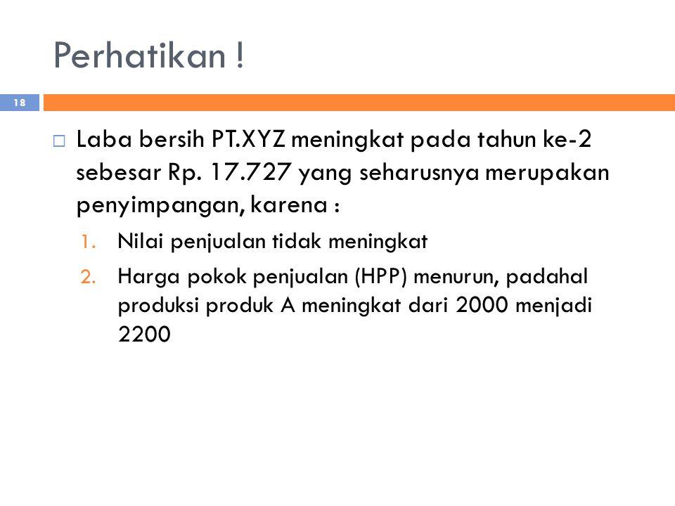 Perhatikan . Laba bersih PT.XYZ meningkat pada tahun ke-2 sebesar Rp.