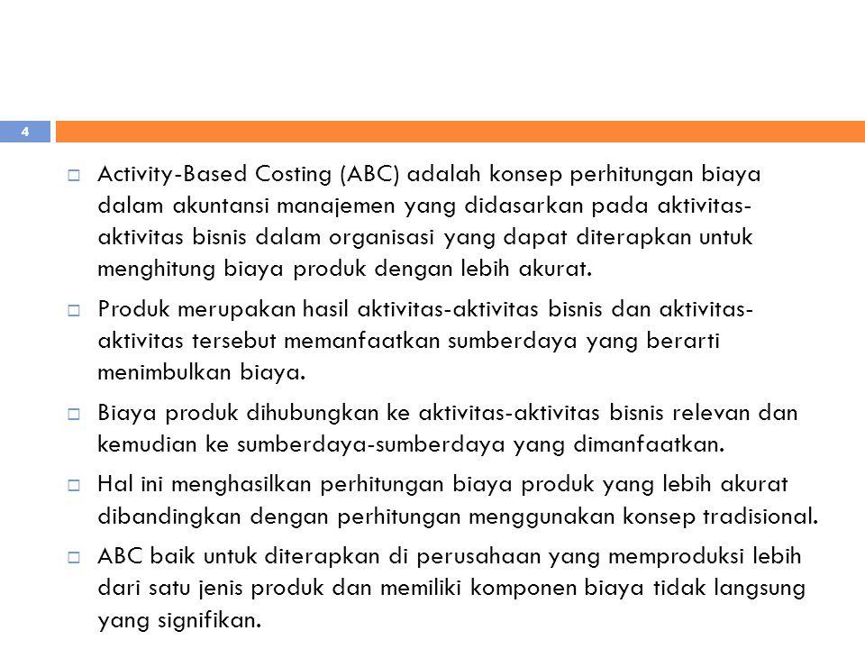 Metode konvensional vs ABC ProduksiTahun 1Tahun 2 Kebutuhan BB (per unit produk) A2.0002.200A, 2 unit @ Rp.