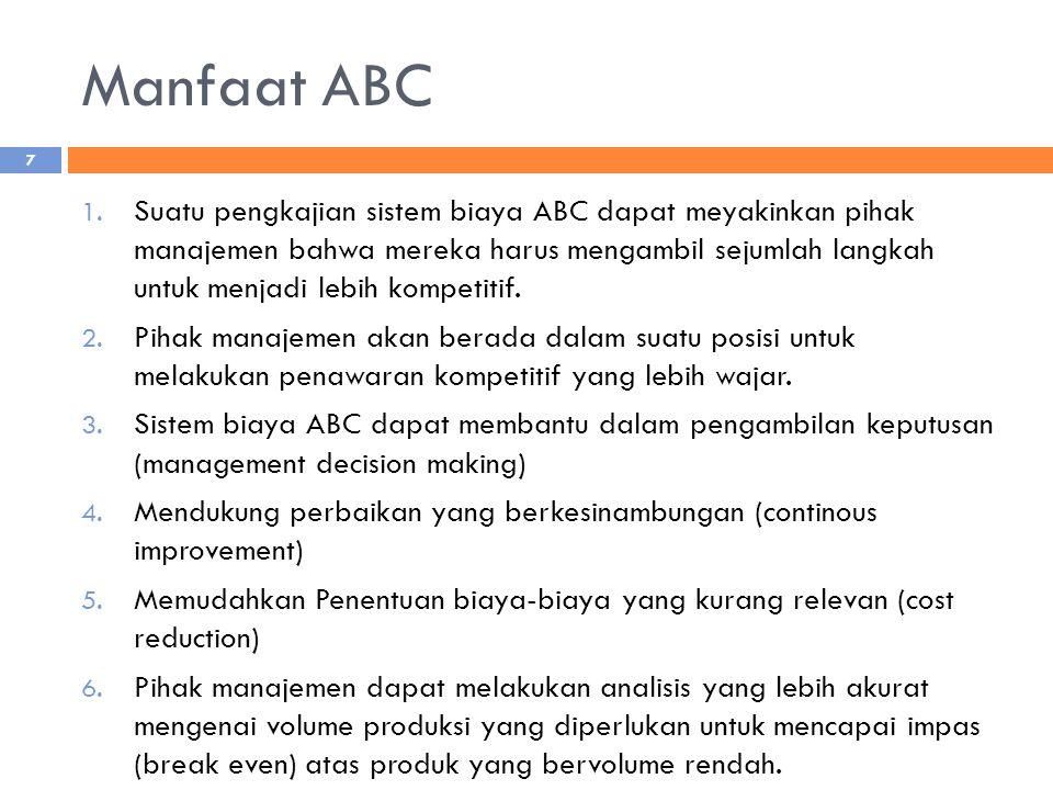 Manfaat ABC 1.