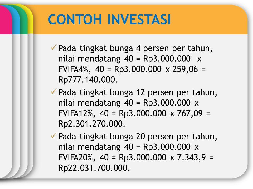 CONTOH INVESTASI Pada tingkat bunga 4 persen per tahun, nilai mendatang 40 = Rp3.000.000 x FVIFA4%, 40 = Rp3.000.000 x 259,06 = Rp777.140.000. Pada ti