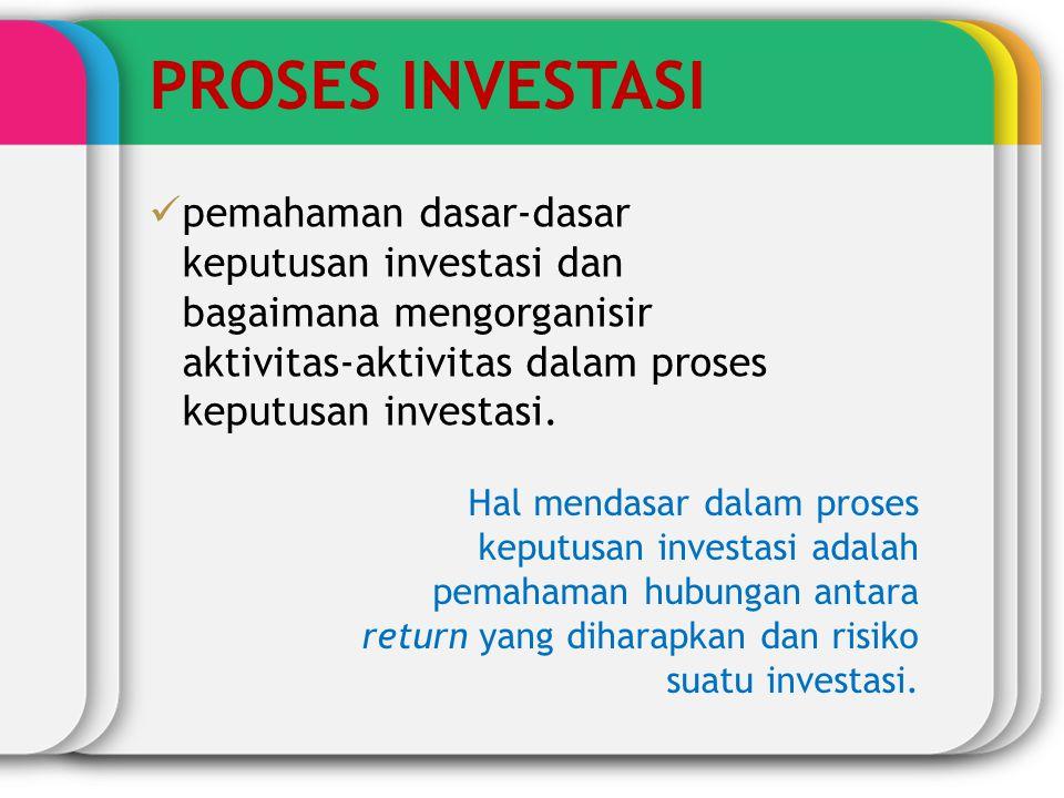 PROSES INVESTASI pemahaman dasar-dasar keputusan investasi dan bagaimana mengorganisir aktivitas-aktivitas dalam proses keputusan investasi. Hal menda