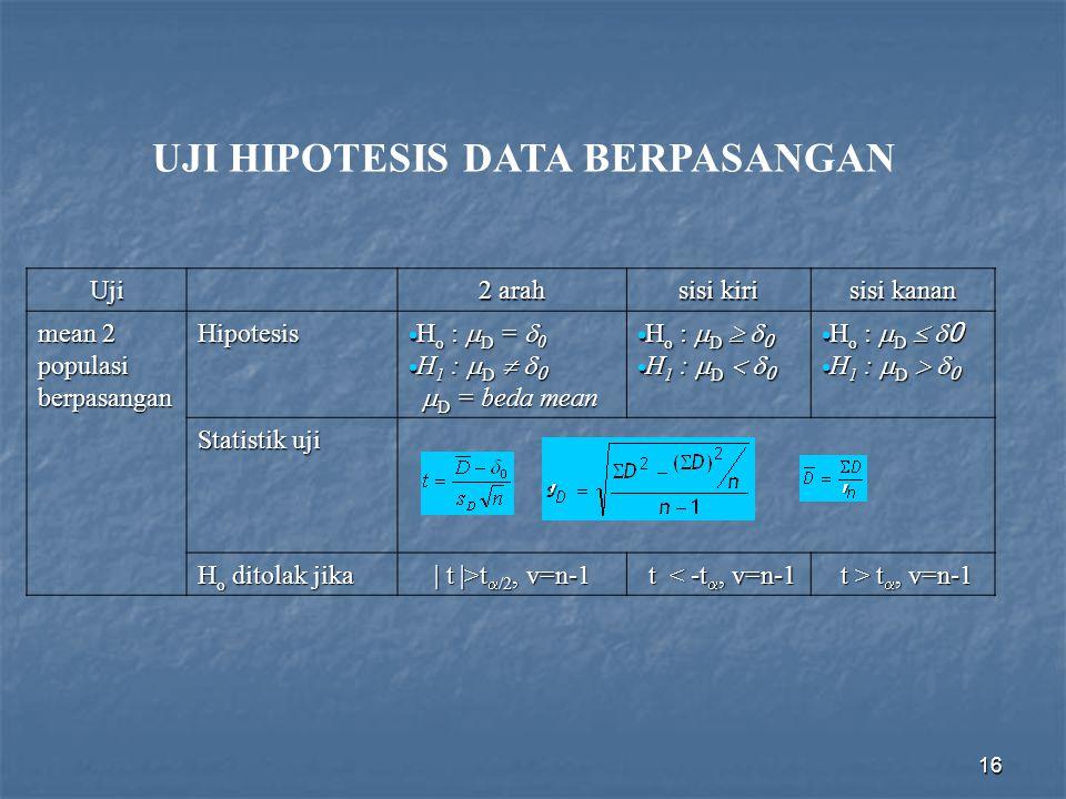 16Uji 2 arah sisi kiri sisi kanan mean 2 populasi berpasangan Hipotesis  H o :  D =  0  H 1 :  D   0  D = beda mean  D = beda mean  H o : 