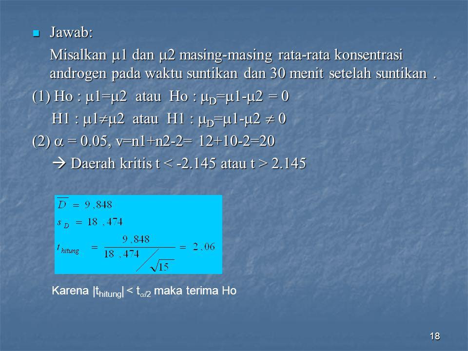 18 Jawab: Jawab: Misalkan  1 dan  2 masing-masing rata-rata konsentrasi androgen pada waktu suntikan dan 30 menit setelah suntikan. (1) Ho :  1= 
