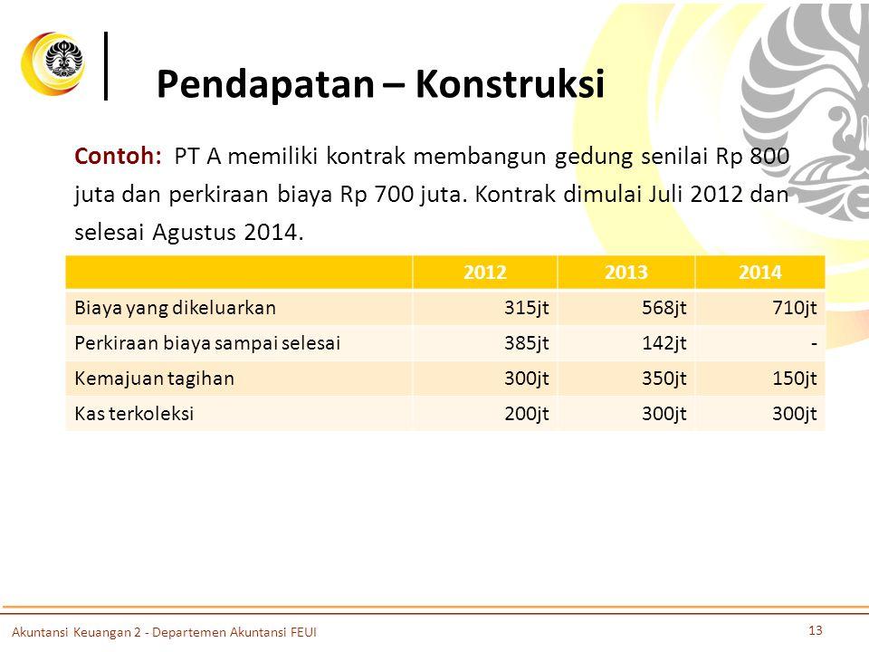 Pendapatan – Konstruksi 13 Akuntansi Keuangan 2 - Departemen Akuntansi FEUI Contoh: PT A memiliki kontrak membangun gedung senilai Rp 800 juta dan perkiraan biaya Rp 700 juta.