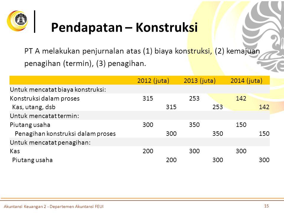 Pendapatan – Konstruksi 15 Akuntansi Keuangan 2 - Departemen Akuntansi FEUI PT A melakukan penjurnalan atas (1) biaya konstruksi, (2) kemajuan penagihan (termin), (3) penagihan.