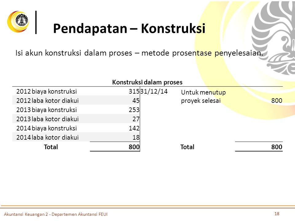 Pendapatan – Konstruksi 18 Akuntansi Keuangan 2 - Departemen Akuntansi FEUI Isi akun konstruksi dalam proses – metode prosentase penyelesaian.