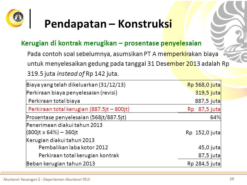 Pendapatan – Konstruksi 29 Akuntansi Keuangan 2 - Departemen Akuntansi FEUI Pada contoh soal sebelumnya, asumsikan PT A memperkirakan biaya untuk menyelesaikan gedung pada tanggal 31 Desember 2013 adalah Rp 319.5 juta instead of Rp 142 juta.