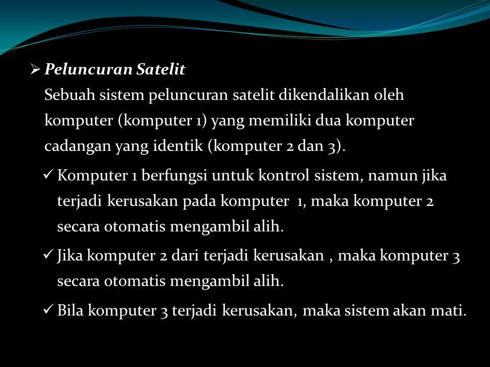 PPPPeluncuran Satelit Sebuah sistem peluncuran satelit dikendalikan oleh komputer (komputer 1) yang memiliki dua komputer cadangan yang identik (k