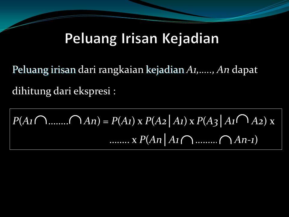 Peluang irisan kejadian Peluang irisan dari rangkaian kejadian A1,….., An dapat dihitung dari ekspresi : P(A1 …….. An) = P(A1) x P(A2 │ A1) x P(A3 │ A