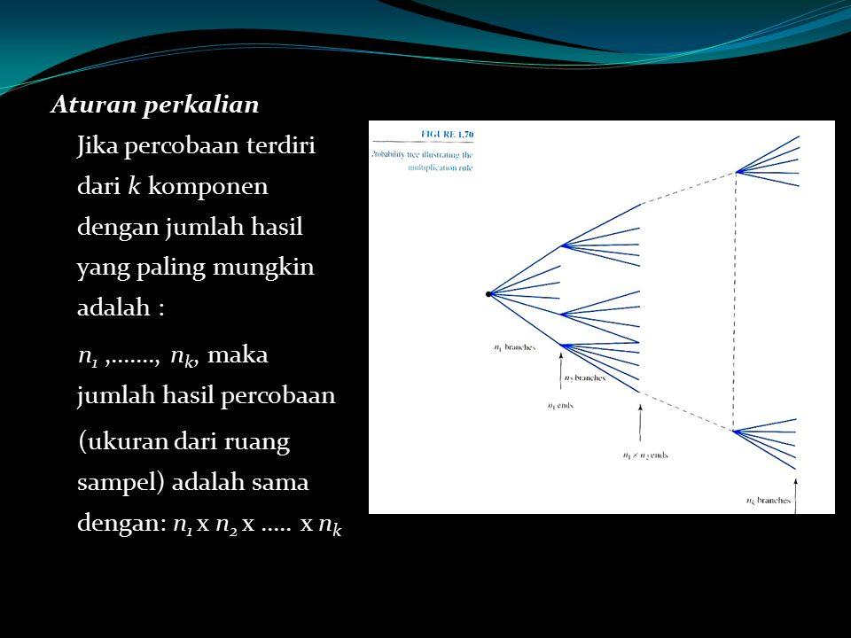 Aturan perkalian Jika percobaan terdiri dari k komponen dengan jumlah hasil yang paling mungkin adalah : n 1,......., n k, maka jumlah hasil percobaan