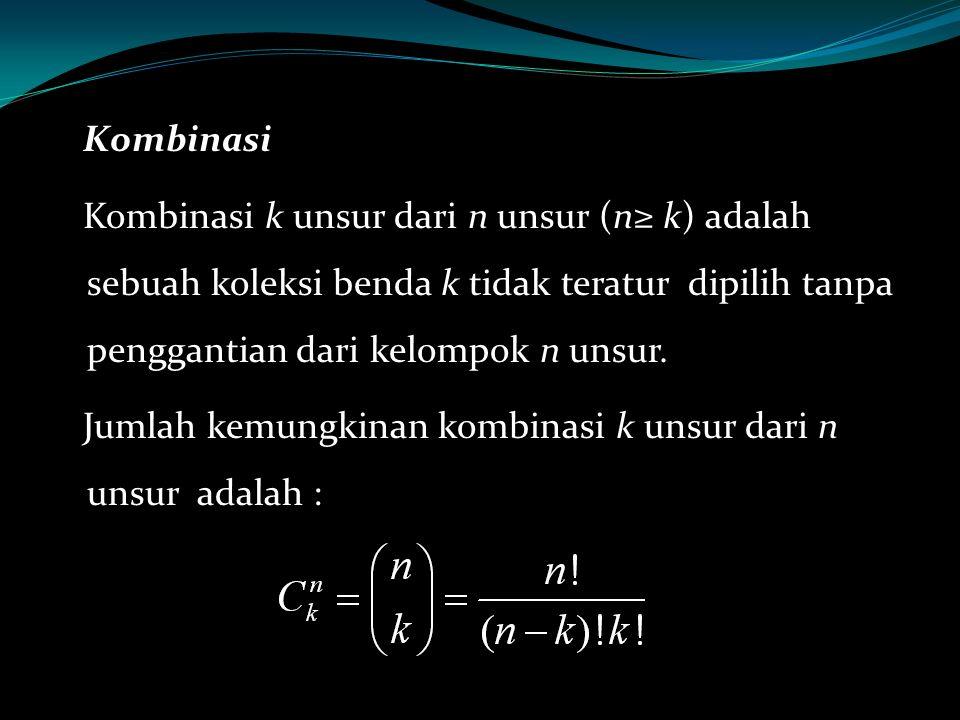 Kombinasi Kombinasi k unsur dari n unsur (n≥ k) adalah sebuah koleksi benda k tidak teratur dipilih tanpa penggantian dari kelompok n unsur. Jumlah ke