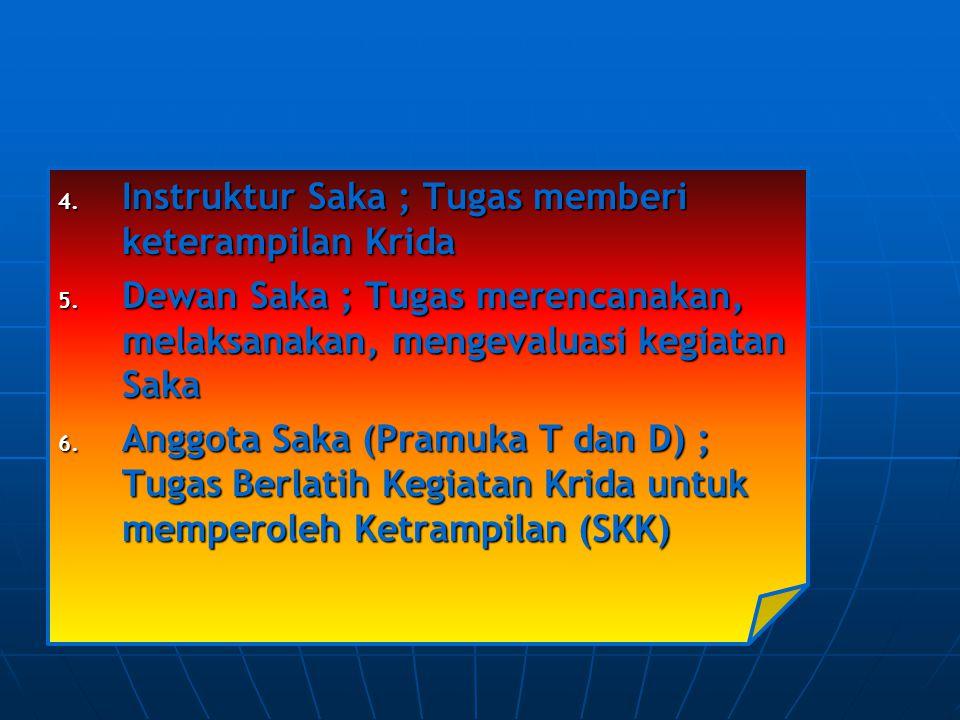 4.Instruktur Saka ; Tugas memberi keterampilan Krida 5.