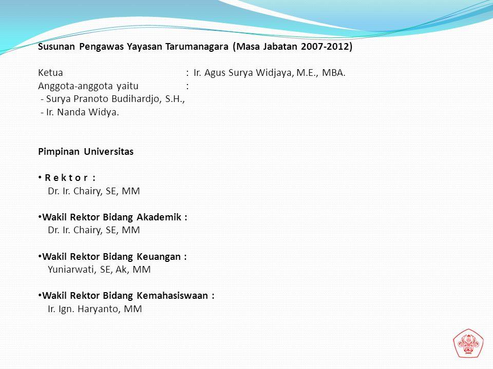 Susunan Pengawas Yayasan Tarumanagara (Masa Jabatan 2007-2012) Ketua : Ir. Agus Surya Widjaya, M.E., MBA. Anggota-anggota yaitu : - Surya Pranoto Budi