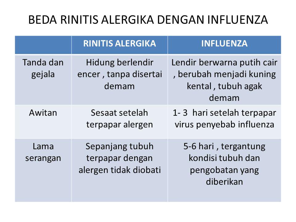 BEDA RINITIS ALERGIKA DENGAN INFLUENZA RINITIS ALERGIKAINFLUENZA Tanda dan gejala Hidung berlendir encer, tanpa disertai demam Lendir berwarna putih c