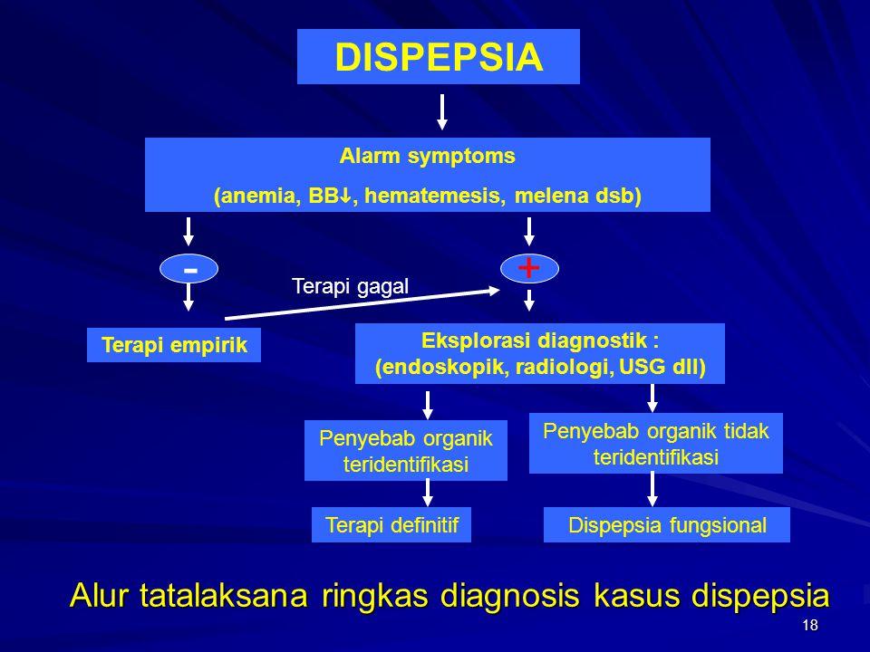 18 Alur tatalaksana ringkas diagnosis kasus dispepsia DISPEPSIA Alarm symptoms (anemia, BB , hematemesis, melena dsb) Terapi empirik Eksplorasi diagn