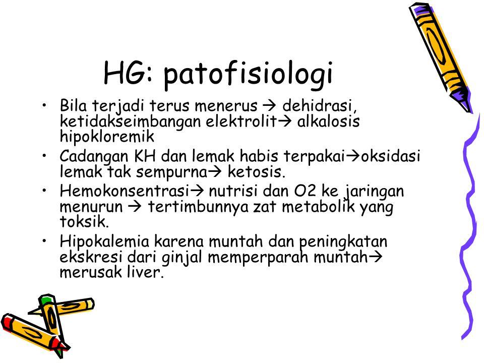 HG: patofisiologi Bila terjadi terus menerus  dehidrasi, ketidakseimbangan elektrolit  alkalosis hipokloremik Cadangan KH dan lemak habis terpakai 