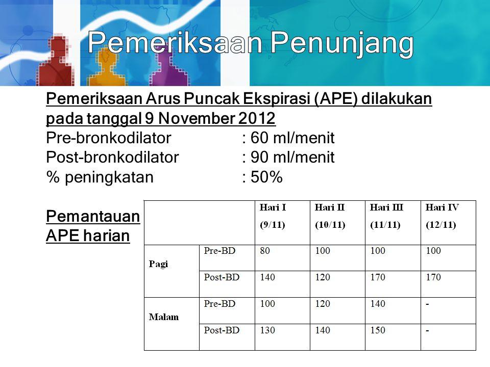 Pemeriksaan Arus Puncak Ekspirasi (APE) dilakukan pada tanggal 9 November 2012 Pre-bronkodilator: 60 ml/menit Post-bronkodilator: 90 ml/menit % pening