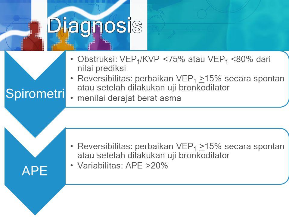 Spirometri Obstruksi: VEP1 /KVP <75% atau VEP 1 <80% dari nilai prediksi Reversibilitas: perbaikan VEP1 >15% secara spontan atau setelah dilakukan uji