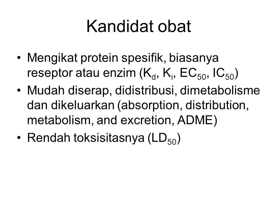 Kandidat obat Mengikat protein spesifik, biasanya reseptor atau enzim (K d, K i, EC 50, IC 50 ) Mudah diserap, didistribusi, dimetabolisme dan dikelua