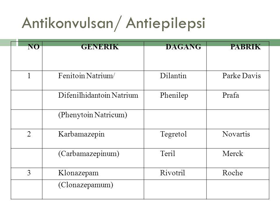 Antikonvulsan/ Antiepilepsi NOGENERIK DAGANG PABRIK 1Fenitoin Natrium/DilantinParke Davis Difenilhidantoin NatriumPhenilepPrafa (Phenytoin Natricum) 2