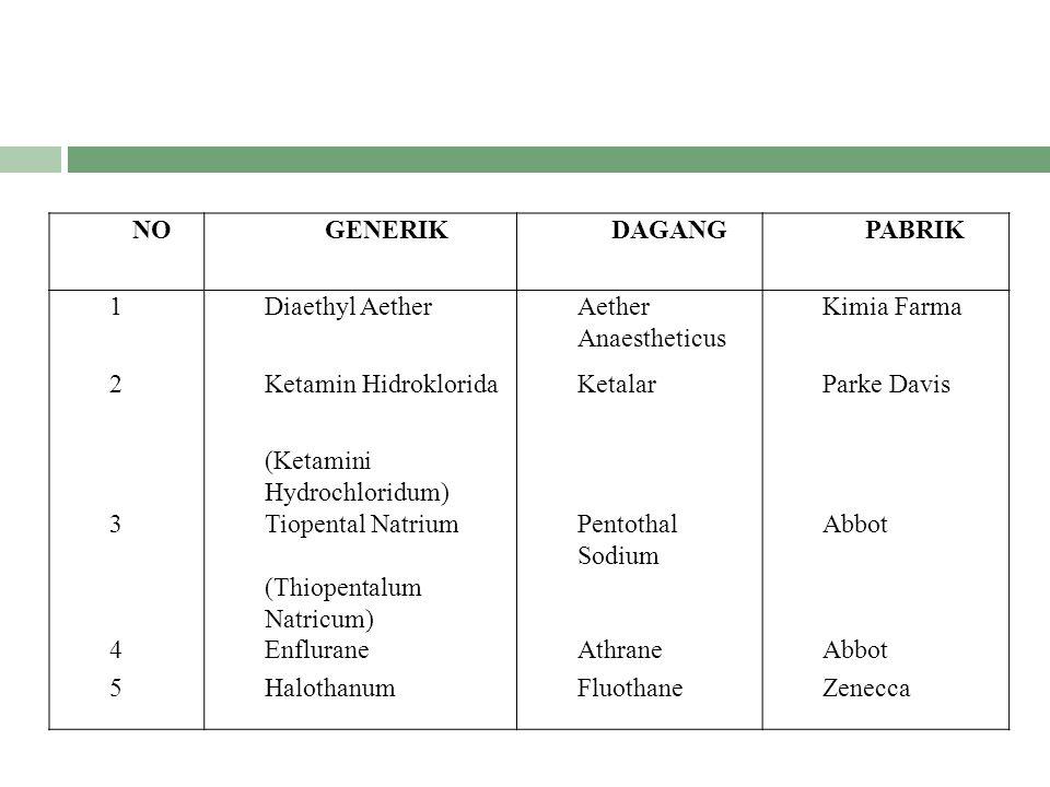 NOGENERIK DAGANG PABRIK 1Diaethyl AetherAether Anaestheticus Kimia Farma 2Ketamin HidrokloridaKetalarParke Davis (Ketamini Hydrochloridum) 3Tiopental