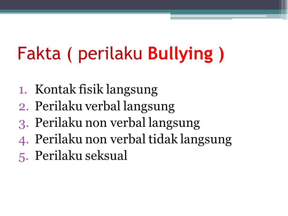 Fakta ( perilaku Bullying ) 1.Kontak fisik langsung 2.Perilaku verbal langsung 3.Perilaku non verbal langsung 4.Perilaku non verbal tidak langsung 5.Perilaku seksual