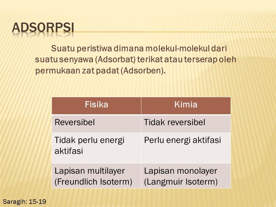 FisikaKimia ReversibelTidak reversibel Tidak perlu energi aktifasi Perlu energi aktifasi Lapisan multilayer (Freundlich Isoterm) Lapisan monolayer (La