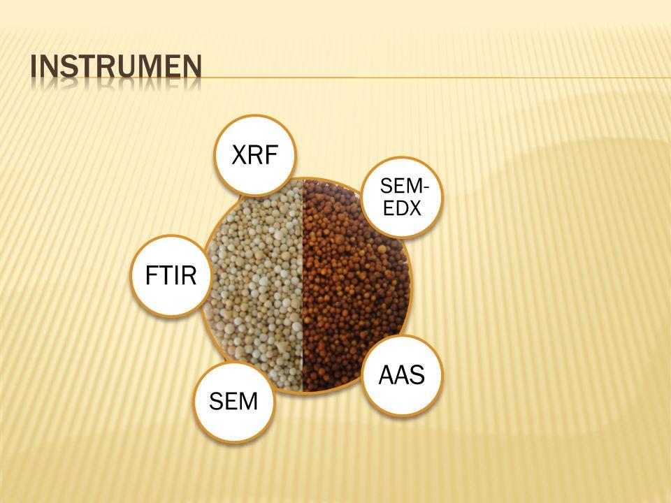 XRFFTIR SEM SEM- EDX AAS