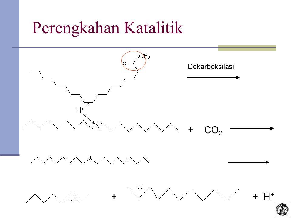 Perengkahan Katalitik Dekarboksilasi + CO 2 H+H+ ++ H +