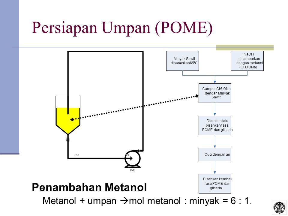 Persiapan Umpan (POME) Penambahan Metanol Metanol + umpan  mol metanol : minyak = 6 : 1. Minyak Sawit dipanaskan65 ºC NaOH dicampurkan dengan metanol