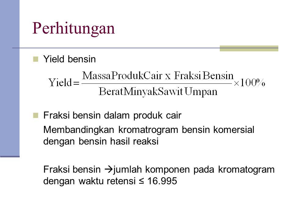 Perhitungan Yield bensin Fraksi bensin dalam produk cair Membandingkan kromatrogram bensin komersial dengan bensin hasil reaksi Fraksi bensin  jumlah komponen pada kromatogram dengan waktu retensi ≤ 16.995