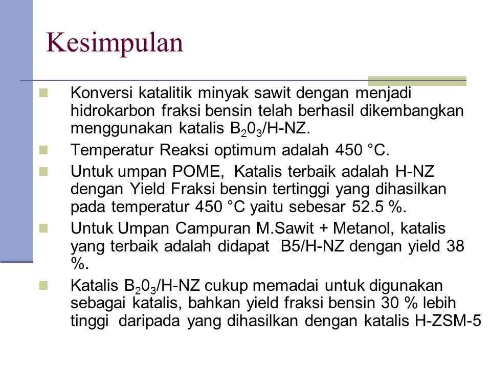 Kesimpulan Konversi katalitik minyak sawit dengan menjadi hidrokarbon fraksi bensin telah berhasil dikembangkan menggunakan katalis B 2 0 3 /H-NZ. Tem