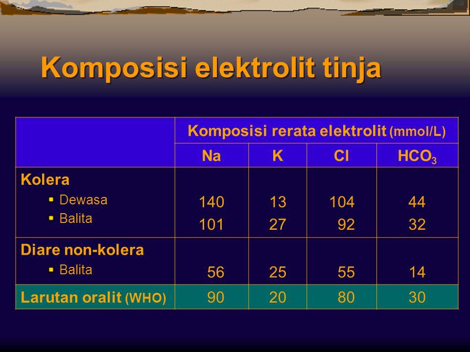 Komposisi elektrolit tinja Komposisi rerata elektrolit (mmol/L) NaKClHCO 3 Kolera Dewasa Balita 140 101 13 27 104 92 44 32 Diare non-kolera Balita 562