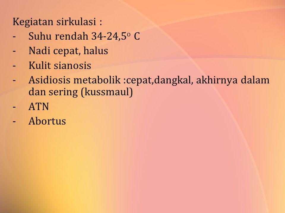 Kegiatan sirkulasi : -Suhu rendah 34-24,5 o C -Nadi cepat, halus -Kulit sianosis -Asidiosis metabolik :cepat,dangkal, akhirnya dalam dan sering (kussm