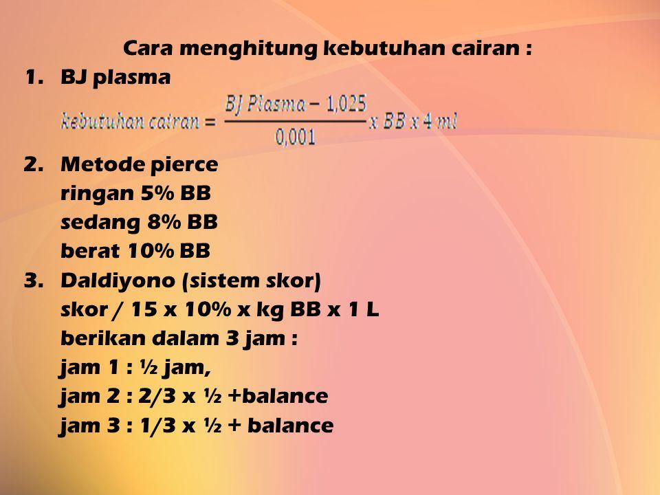 Cara menghitung kebutuhan cairan : 1.BJ plasma 2.Metode pierce ringan 5% BB sedang 8% BB berat 10% BB 3.Daldiyono (sistem skor) skor / 15 x 10% x kg BB x 1 L berikan dalam 3 jam : jam 1 : ½ jam, jam 2 : 2/3 x ½ +balance jam 3 : 1/3 x ½ + balance