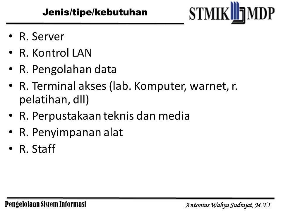 Pengelolaan Sistem Informasi Antonius Wahyu Sudrajat, M.T.I Jenis/tipe/kebutuhan R. Server R. Kontrol LAN R. Pengolahan data R. Terminal akses (lab. K