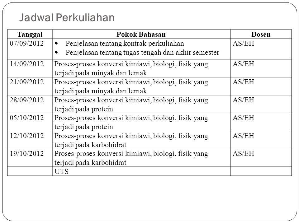 Jadwal Perkuliahan TanggalPokok BahasanDosen 07/09/2012  Penjelasan tentang kontrak perkuliahan  Penjelasan tentang tugas tengah dan akhir semester