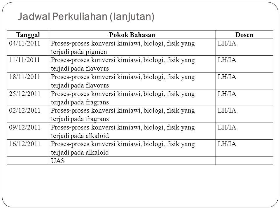Jadwal Perkuliahan (lanjutan) TanggalPokok BahasanDosen 04/11/2011Proses-proses konversi kimiawi, biologi, fisik yang terjadi pada pigmen LH/IA 11/11/