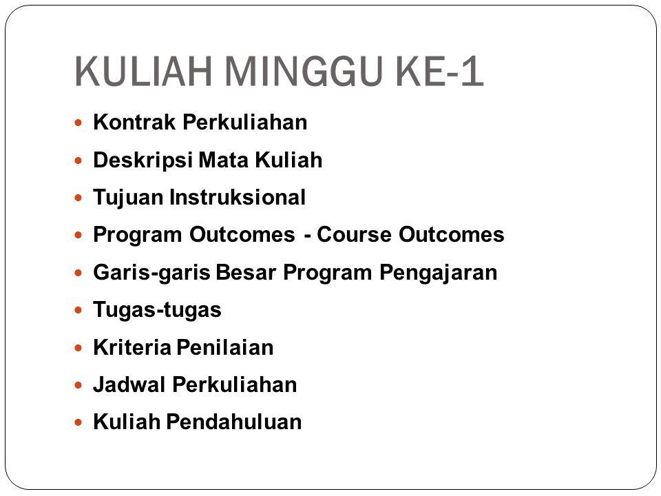 KULIAH MINGGU KE-1 Kontrak Perkuliahan Deskripsi Mata Kuliah Tujuan Instruksional Program Outcomes - Course Outcomes Garis-garis Besar Program Pengaja