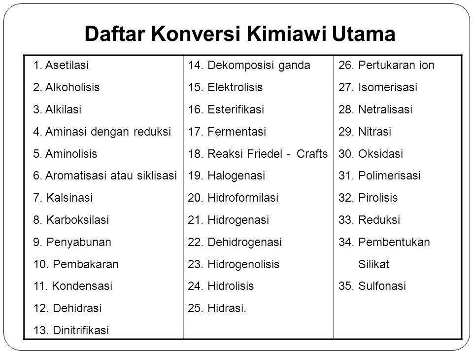 Daftar Konversi Kimiawi Utama 1. Asetilasi 2. Alkoholisis 3. Alkilasi 4. Aminasi dengan reduksi 5. Aminolisis 6. Aromatisasi atau siklisasi 7. Kalsina