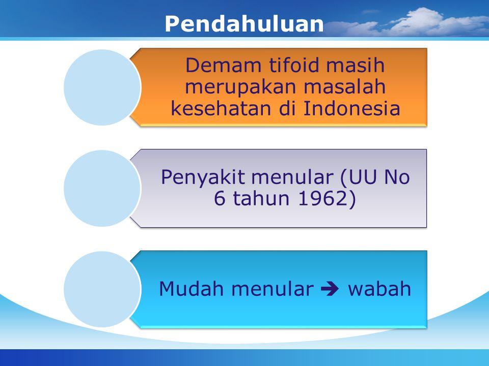 Pendahuluan Demam tifoid masih merupakan masalah kesehatan di Indonesia Penyakit menular (UU No 6 tahun 1962) Mudah menular  wabah